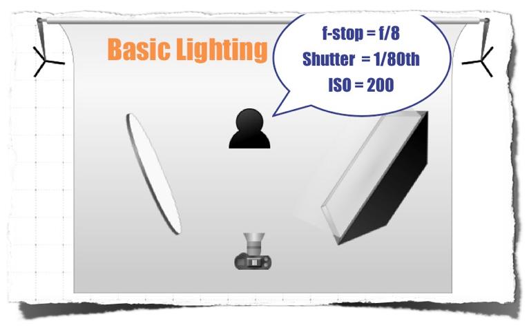buy lights at photozuela
